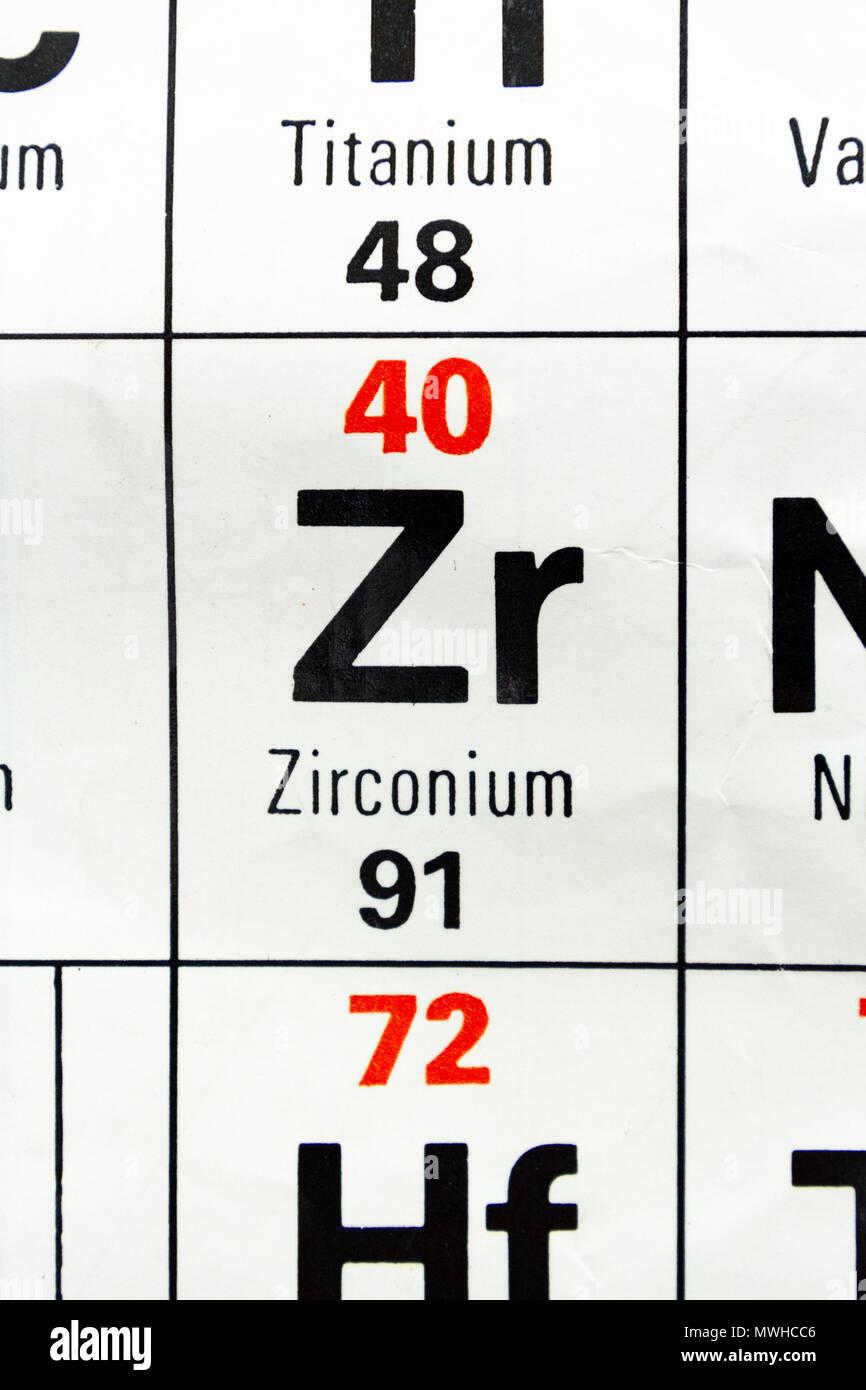 El elemento de circonio zr como se aprecia en la tabla peridica el elemento de circonio zr como se aprecia en la tabla peridica tal como se utiliza en una escuela del reino unido urtaz Choice Image