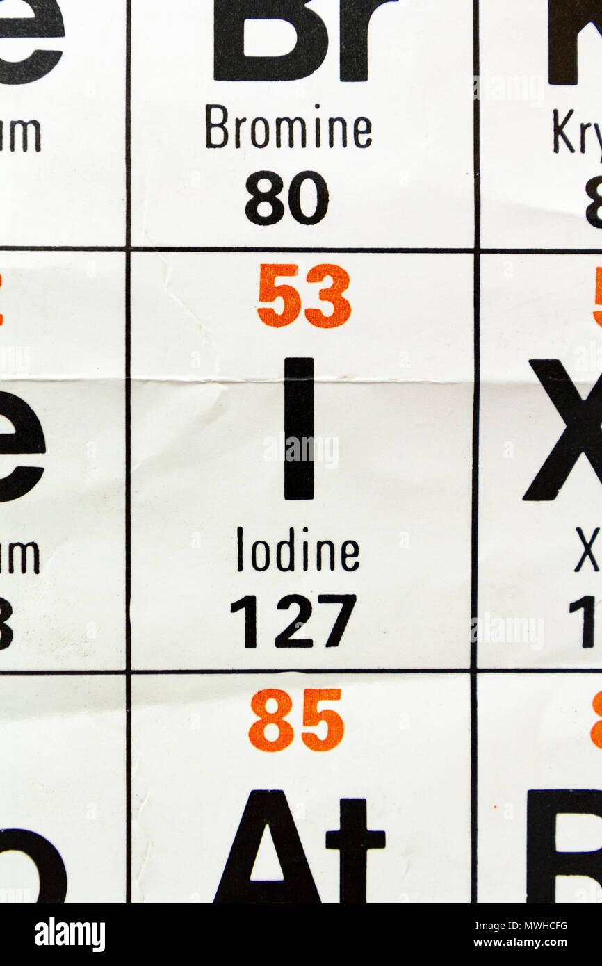 El elemento yodo i como se aprecia en la tabla peridica tal el elemento yodo i como se aprecia en la tabla peridica tal como se utiliza en una escuela del reino unido urtaz Image collections
