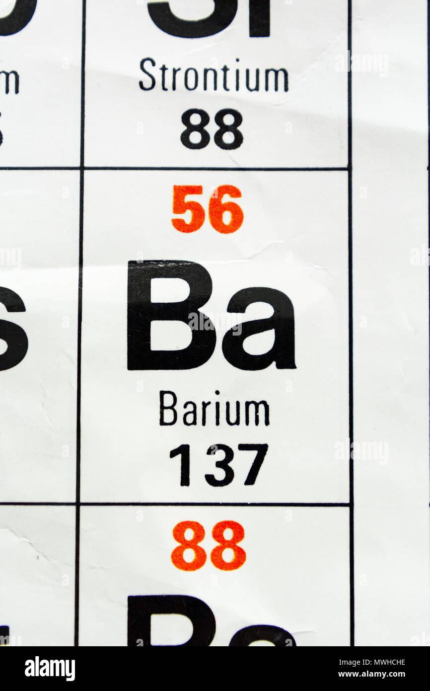 El elemento bario ba como se aprecia en la tabla peridica tal el elemento bario ba como se aprecia en la tabla peridica tal como se utiliza en una escuela del reino unido urtaz Images