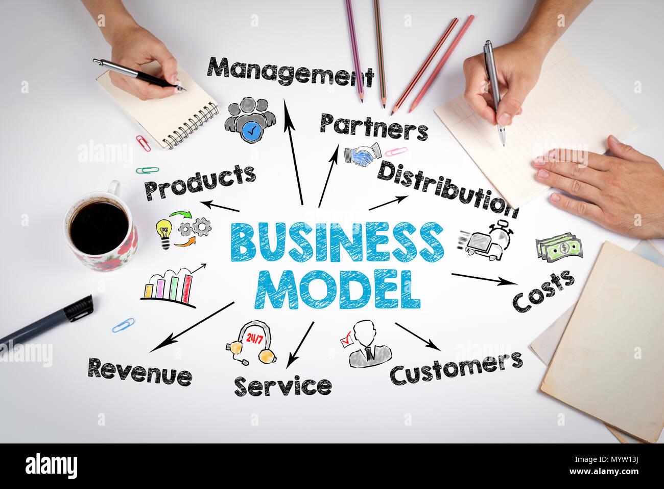 Concepto de modelo de negocio. La reunión de la mesa de oficina en blanco Imagen De Stock