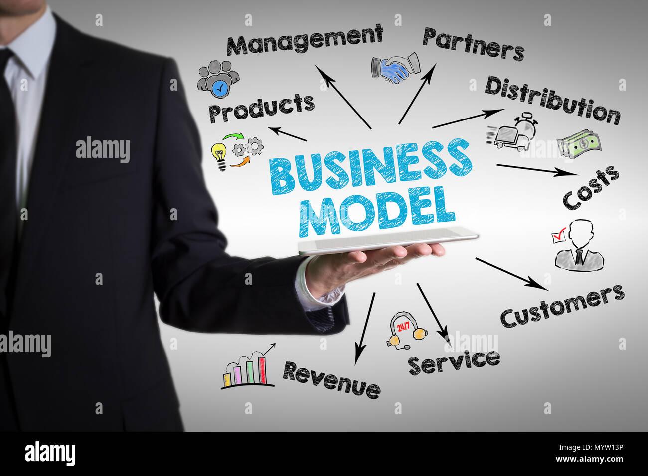 Concepto de modelo de negocio. Gráfico con iconos y palabras clave Imagen De Stock