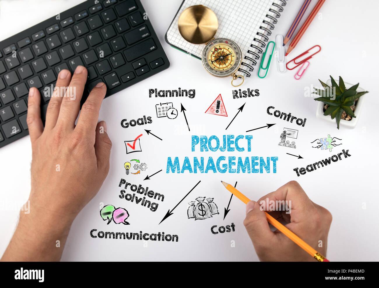 Concepto de gestión de proyectos. Gráfico con iconos y palabras clave Imagen De Stock