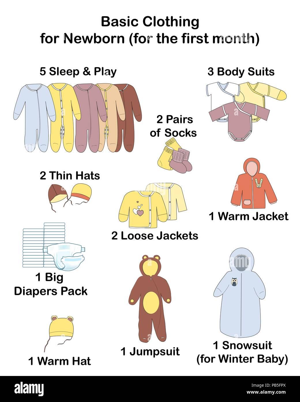 077487222 Infografía bebé qué ropa comprar para el bebé recién nacido durante el  primer mes. Conjunto
