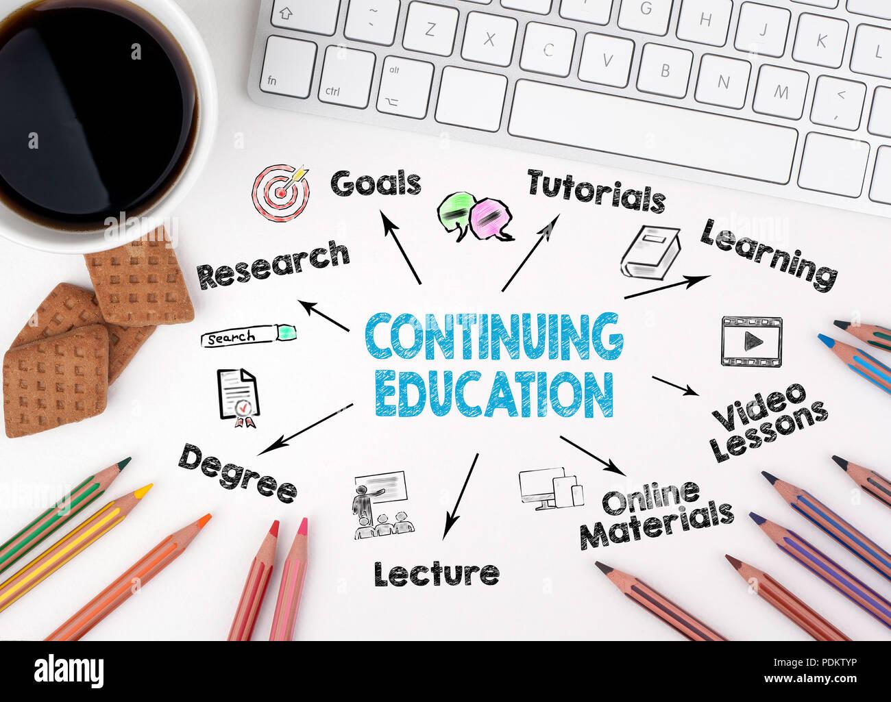 Educación continua concepto abstracto Imagen De Stock