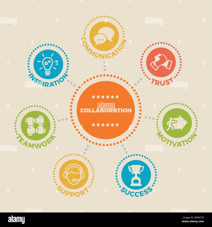 La colaboración. Concepto con iconos y señales Imagen De Stock