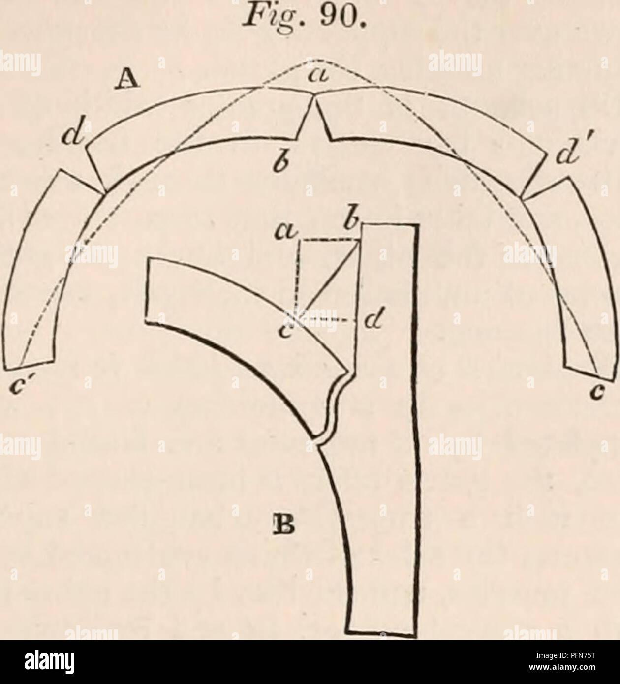 Parallelogram Of Forces Imágenes De Stock & Parallelogram Of Forces ...