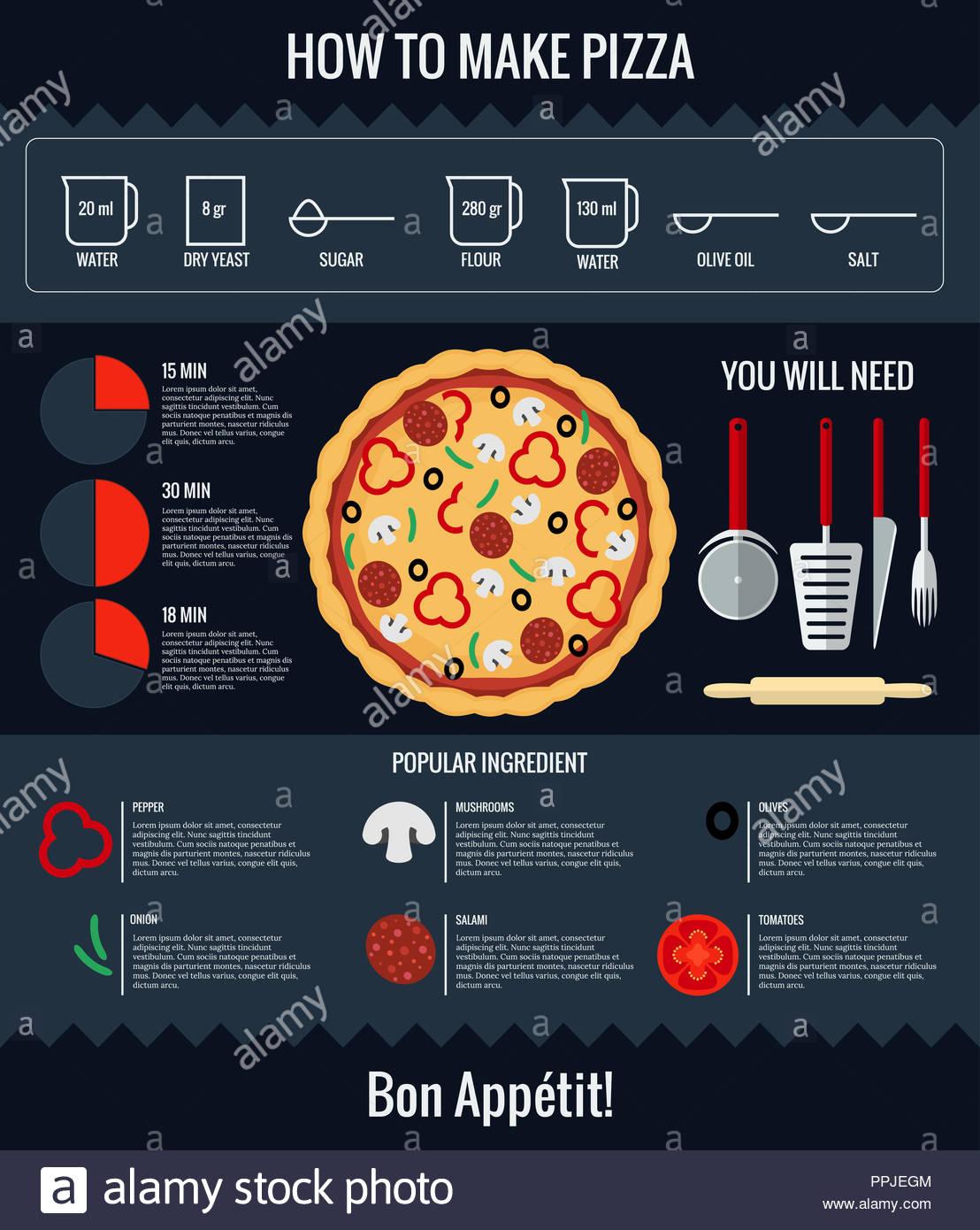 Cómo hacer pizza. Piso moderno diseño infográfico. Receta de ...