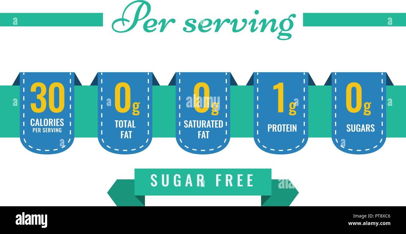 Plantilla de etiqueta de información nutricional para la