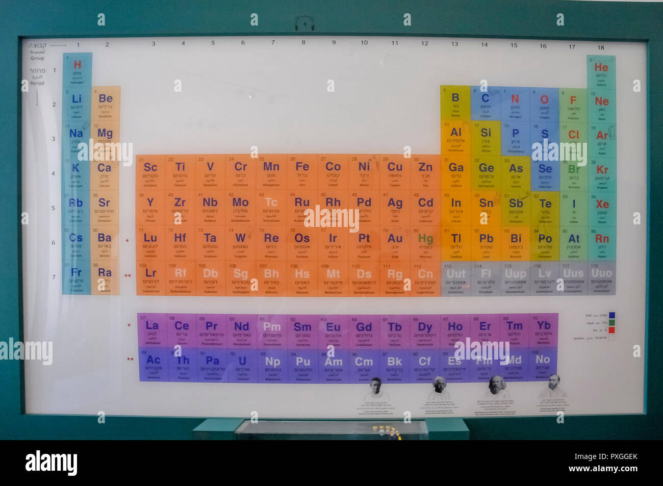 Tabla Periódica de Elementos coloridos en el Madatech Israelí, Museo Nacional de la ciencia y la tecnología espaciales, Haifa, Israel Imagen De Stock