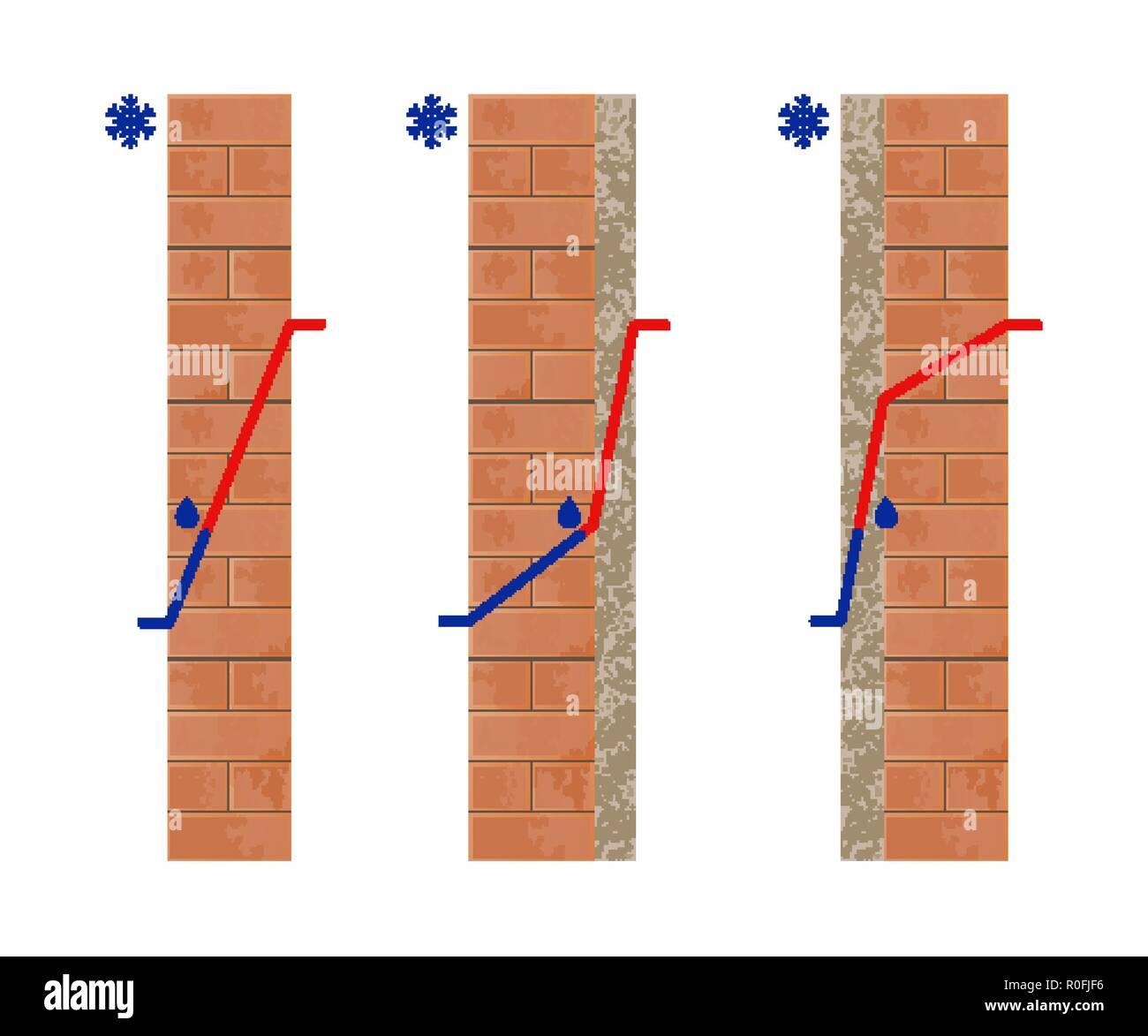 [Imagen: punto-de-rocio-en-una-pared-aislamiento-...r0fjf6.jpg]