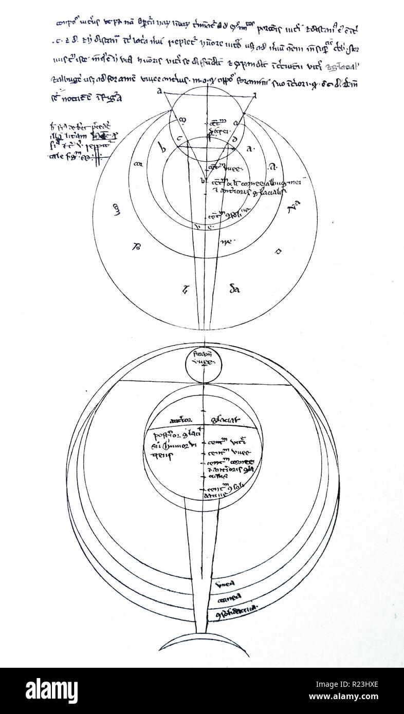 Diagrama Del Ojo De La Obra De Roger Bacon 1214 1294 Mostrando