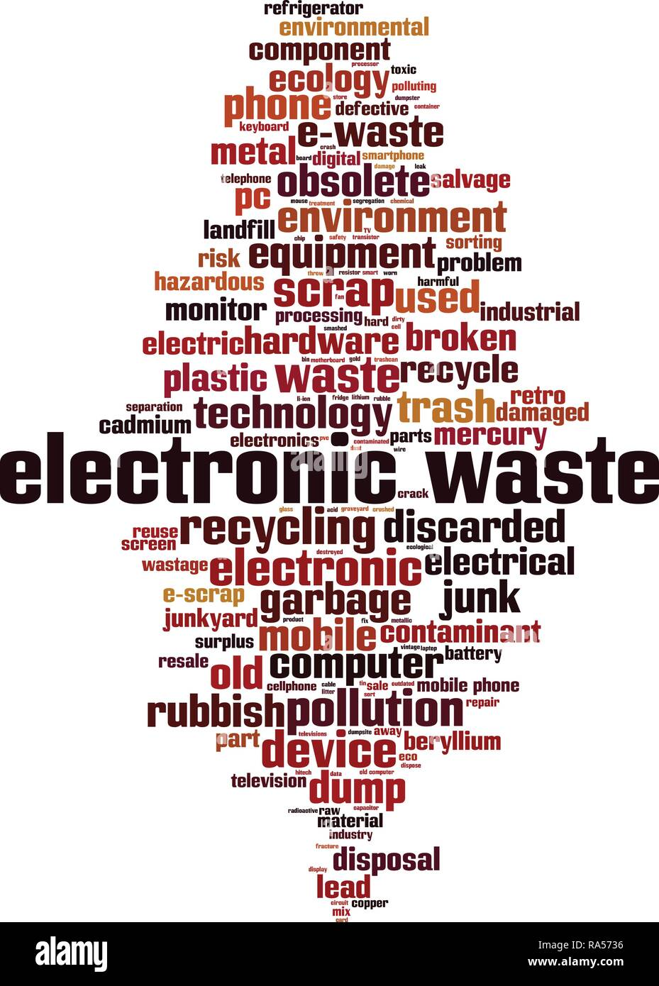 Los residuos electrónicos palabra nube concepto. Ilustración vectorial Imagen De Stock