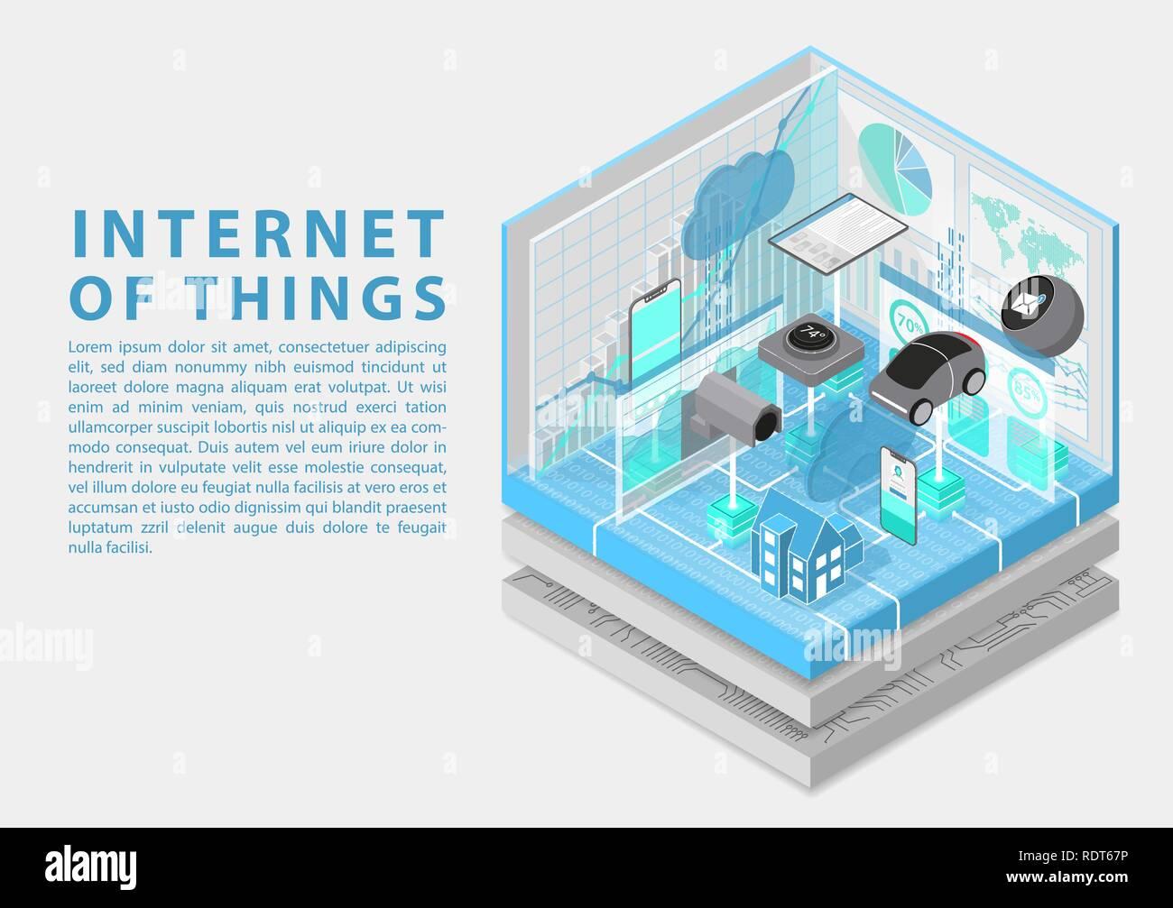 Internet de las cosas / IOT concepto con automóviles conectados y dispositivos como isométrica ilustración vectorial Ilustración del Vector