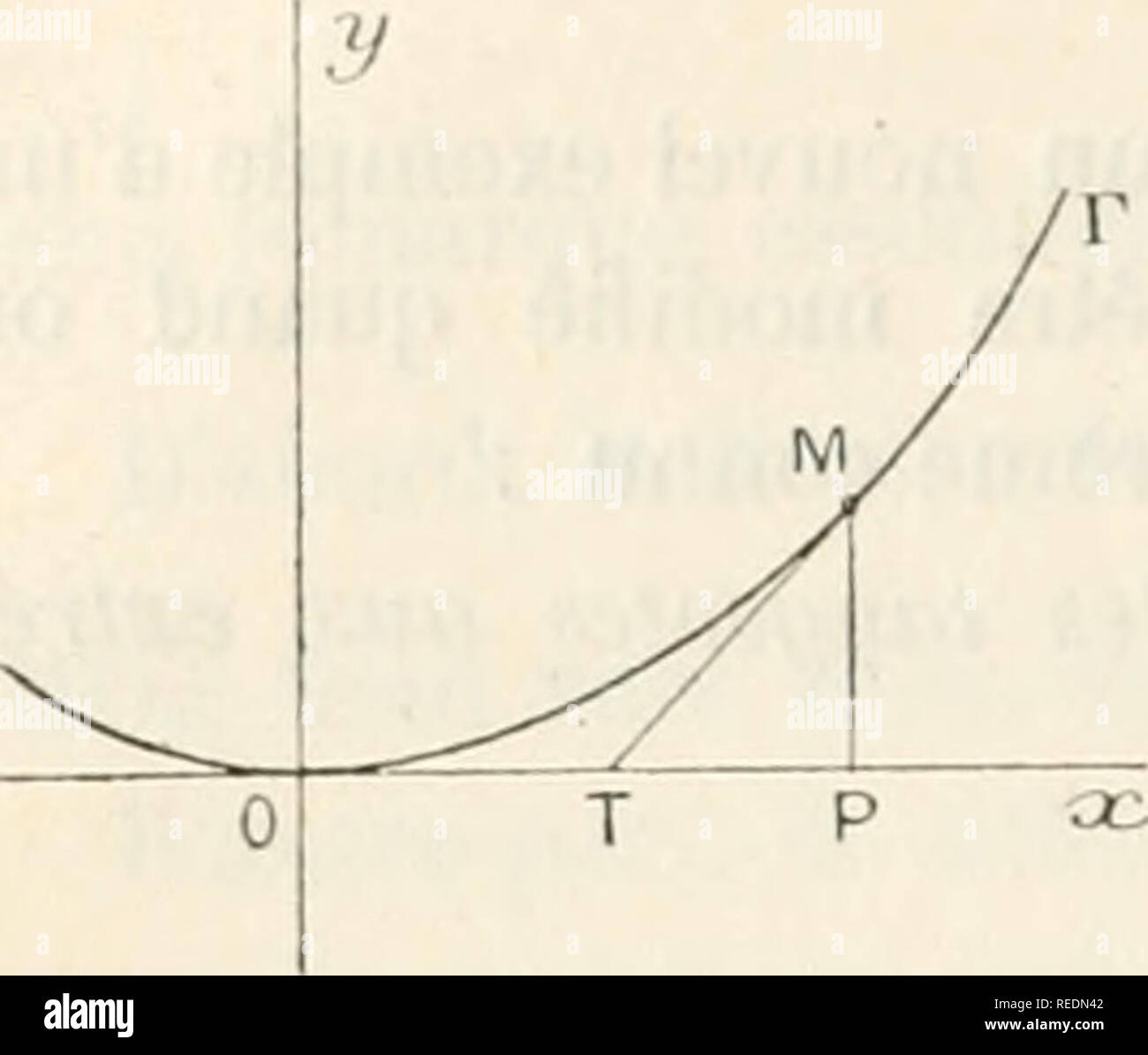 """. Compte rendu. La ciencia; la ciencia -- Congresos. 284 MATHÃMATIQUES. ASTRONOMIE, GÃODÃSIE ET MÃCANIQUE considérée. Un fait au premier abord bien singulier, va se présenter à nous et mettre en pleine lumière les préadvierte qu'il faut prendre dans les applications de la Géométrie infini- tésimale. Considérons la tangente MT (fig. e). Puisque le point M est quelconque, il serait naturel de croire que le théorèmí relatif à la limite du TT rapport -^ n'est pas en Díaz©faut pour la canela-. KlG. gente de MT. 11 n'en est rien, comme nous allons le montrer ('â""""¢). MP, perpendiculaire Abaissons sur Foto de stock"""