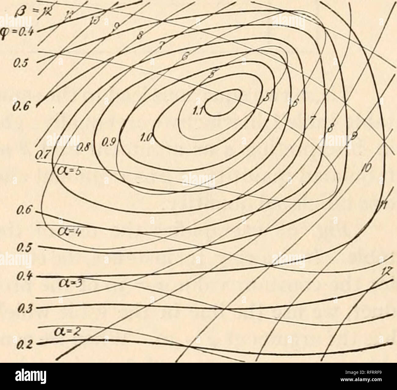 . Publicación de la Carnegie Institution de Washington. 76 meteorología dinámica y la hidrografía. J.-Tablas de división gráfica. I. Divisor tabulados como función del cociente y el dividendo. Quo- tient. Los dividendos 0. 2 3 4 5 0.2 10.0 15.0 20.0 25.0 0.3 6.7 10.0 '3-3 16.7 O.4 5° 7-5 10,0 12,5 0,5 4,0 6,0 8,0 10,0 0,6 3 5,0 6,7 8,3 0,7 2,9 4 3 5-7 7i 0,8 2 5 3,8 5 0 63 0.9 2.2 3 3 4 4 5 6 1 .0 2.0 4.0 3 ° 5° 1 . 1 1.8 27 3 6 4 5 II. Tabulados de dividendos como función del cociente y el divisor. Quo- tient. ≪P Divisor 0. 5 6 7 8 9 10 11 12 0,2 0,4 0,5 0,6 0,7 3 0,8 0,9 1,0 1,1 1,0 '•5 2.0 2-5 3 0 3 5 4.0 4-5 5 Imagen De Stock