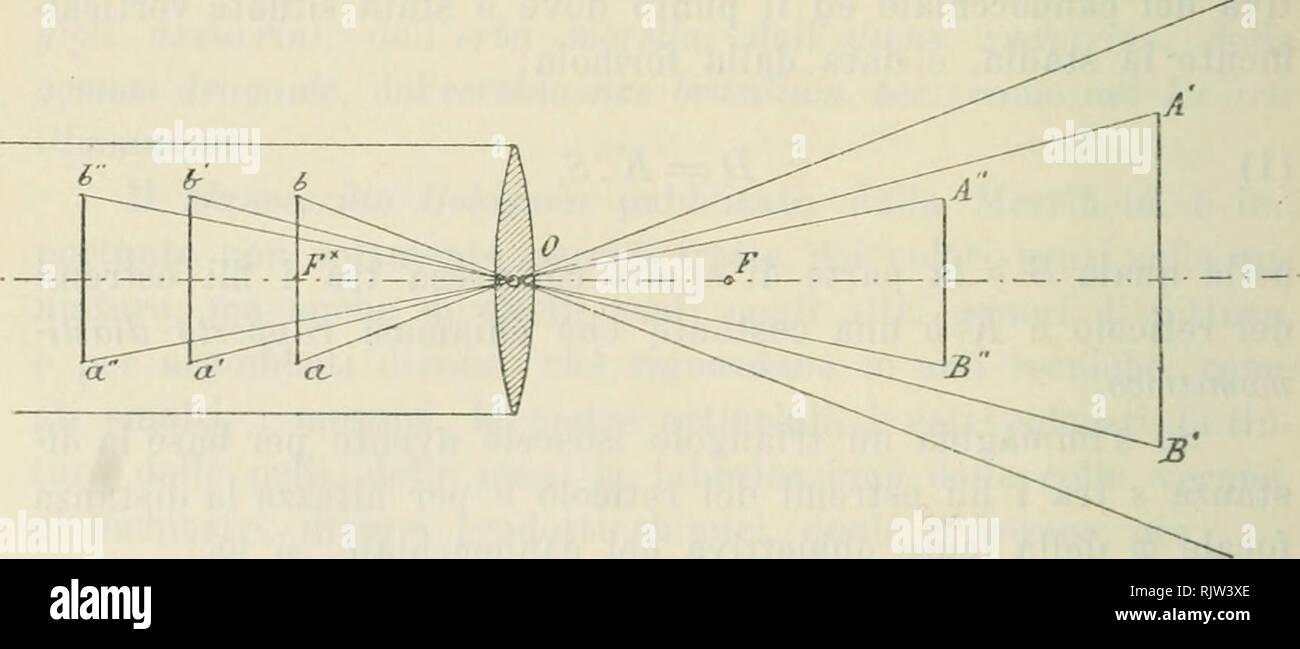 """. Atti della Reale Accademia delle Scienze di Torino. 692 NICO L'EMO J UNA DANZA stiÂ""""iometrico o anche di distanza dal angolare tra i fili estremi reticolo supr. Proponiamo che Il metodo per determinare la costante K è il seguente: Su di un terreno piano si misurino colla massima cura debido distanze I)x e âL da un punto arbitrario H; quindi is tv ponga l'istrumento en vicinanza di h en modo che il centro dell'ob- biettivo cañada sul punto a terra H. Posta anu estadios prima alla distanza dal- e poi alla distanza dal Dx is letture facciano diversa (l'asse ottico del cannocchiale essendo presso un poco orizzontal Foto de stock"""