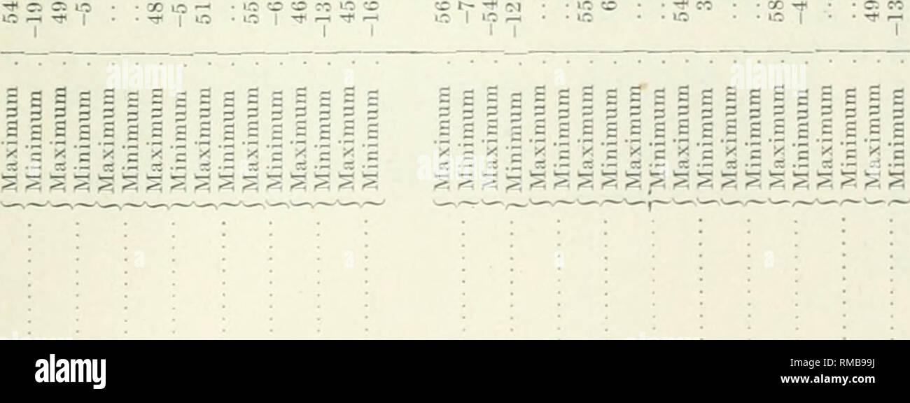 ". Informe anual. La agricultura. Keport anual, 1919. 101 -* M o M • - • O *?""; su (M • • U5 eO t lO O O M T** en - ?? Oi co m i s m e ro o co-i Tj ^ m >-H o ( oroco^Hori'min'M-.cO(NOJ<N""^t- • ? Un ^ ic: f- ^^(M est-oooinoc5Cir^e^t--GOino cob'Oo""f3^HCiG<i(MCO(Mcoi-"".-lCOO^t~-OMA(MCO(NQONOOC<IQO©4r^'-' CSTfCSCODOCOCi^CCCOCSCOQOiM: oc:(M(MCOG^(M'-'cooin©'^'""rGOcsoO'-'en ciroo-^cO'^csTro'^toeocscoocoO'^rcsco ^roci^c^rooscocico • -xjcoc: 05Lnooomt^^t-csc5""*Cit^iot^ OCOO-^C5COC5'""*<OeOOS""ClCOOCO 30^^*xc:cs5qc:csooocsoo^ao C5^C:xTj]!3i2^iaO] •>! C: -M -R X Foto de stock"