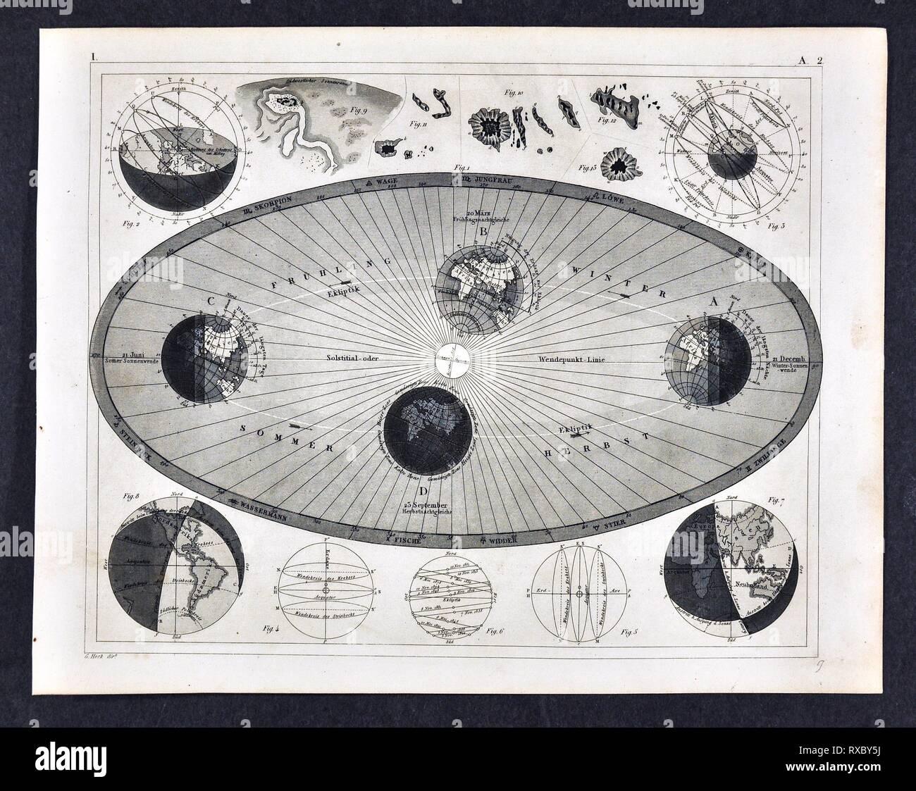 1849 Bilder Astronomía Imprimir mostrando la rotación de la tierra y el efecto de las estaciones y el clima Imagen De Stock