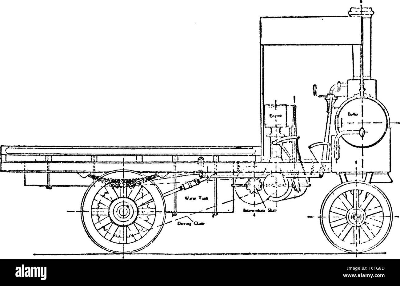 Yorkshire vagón vapor patente con la construcción de calderas, la única línea vintage de dibujo o ilustración de grabado. Ilustración del Vector
