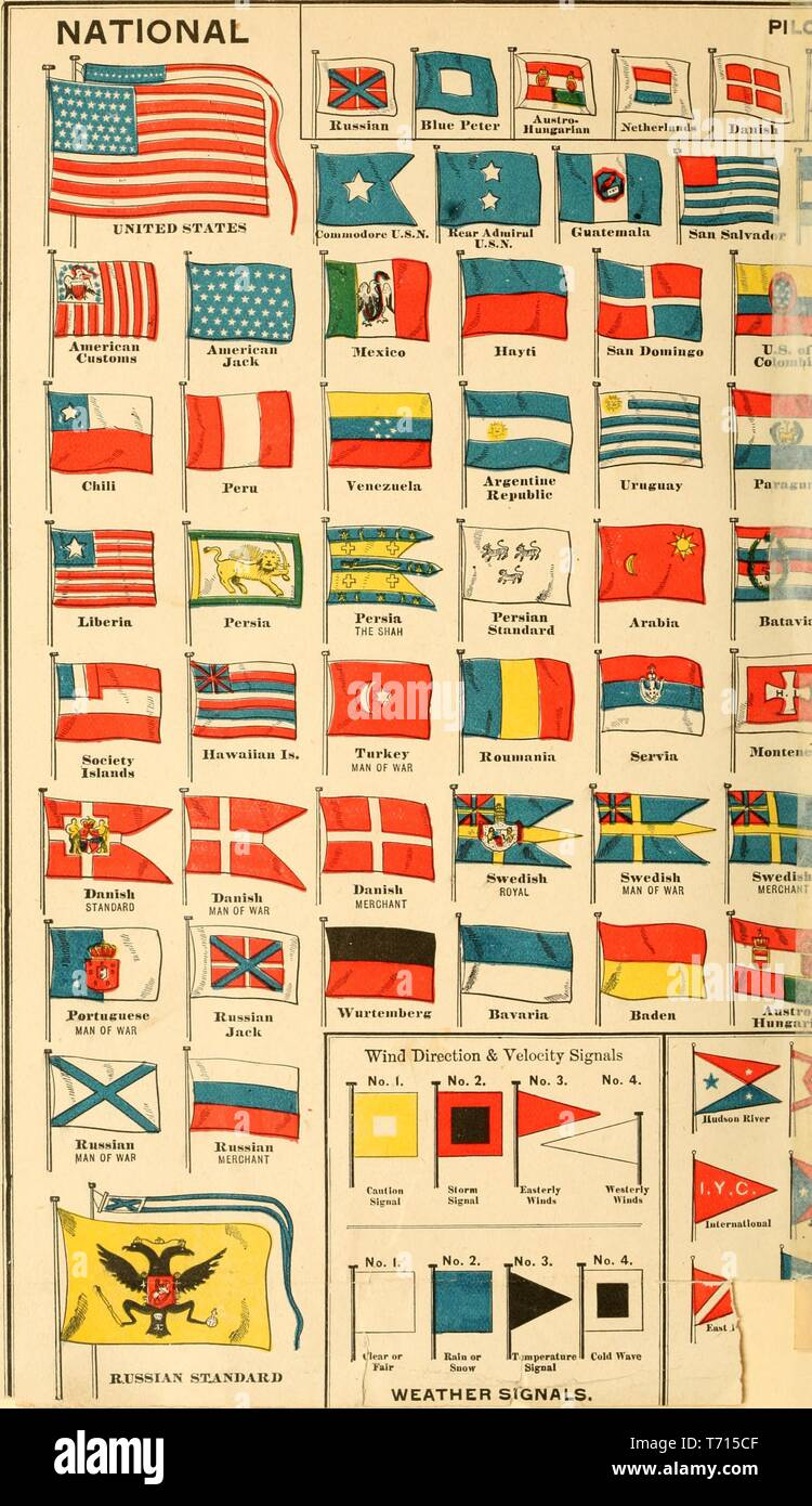 """Grabado de las banderas nacionales, del libro """"una historia popular de los Estados Unidos de América, desde los tiempos de los aborígenes hasta la actualidad' por John Clark Ridpath, 1893. Cortesía de Internet Archive. () Imagen De Stock"""