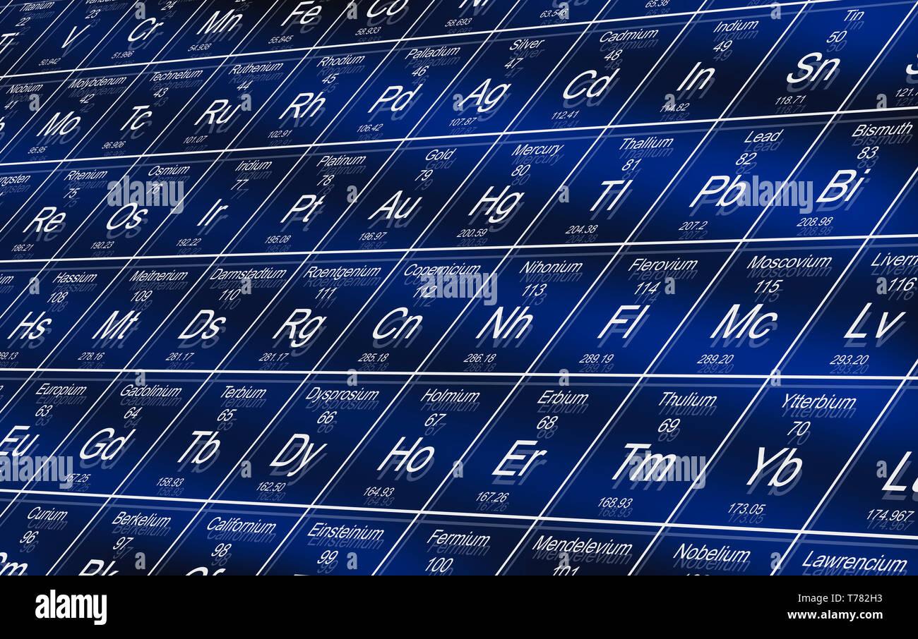 Una sección de la tabla periódica de todos los elementos químicos conocidos mostrando símbolos atómicos, números atómicos y masas atómicas. Imagen De Stock