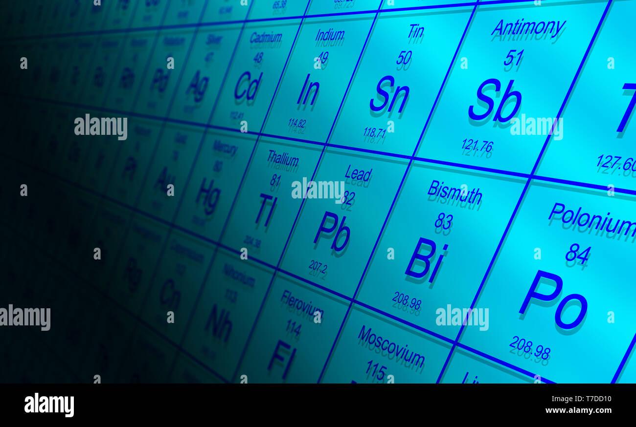 Una sección de la tabla periódica de todos los elementos químicos conocidos, mostrando símbolos atómicos, números atómicos y masas atómicas. Imagen De Stock