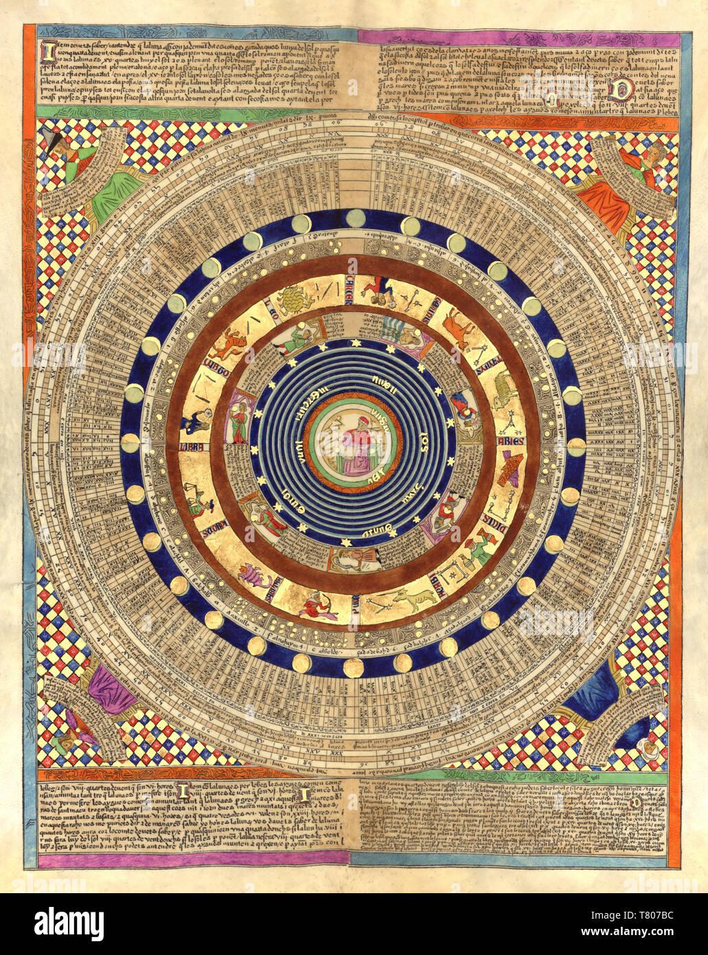 Abraham Cresques, Atlas Catalán, 1375 Foto de stock