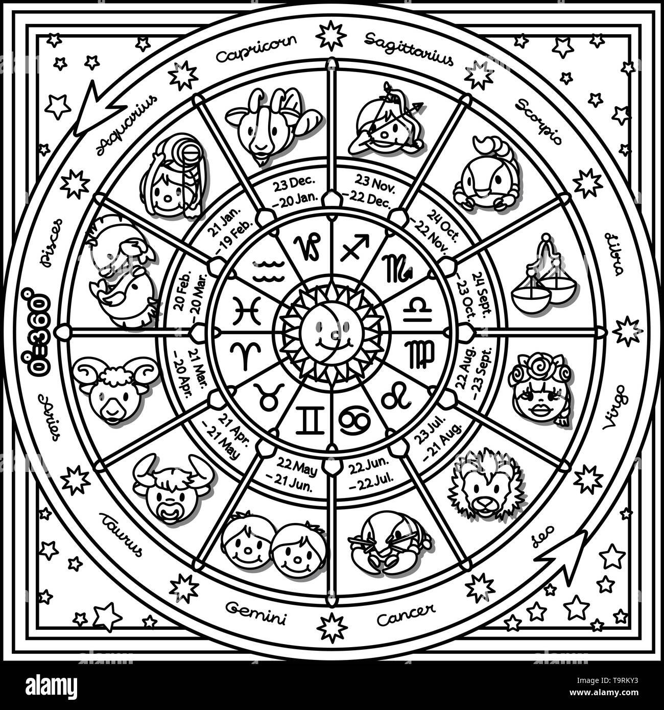 Calendario Zodiacal.Lindo Vector Circulo Zodiacal Horoscopo Cartel Calendario