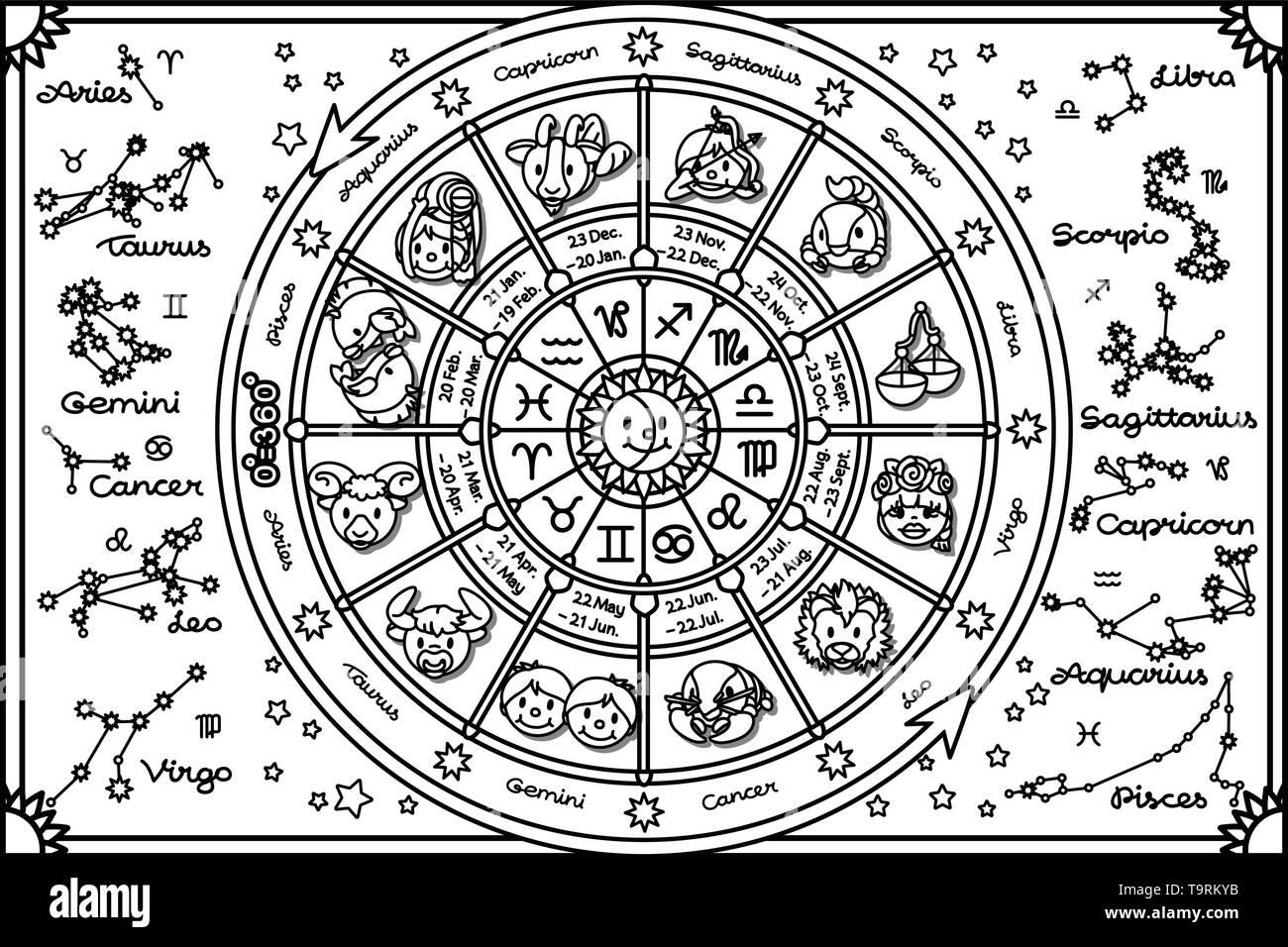 Lindo vector círculo zodiacal Horóscopo cartel calendario Imagen De Stock