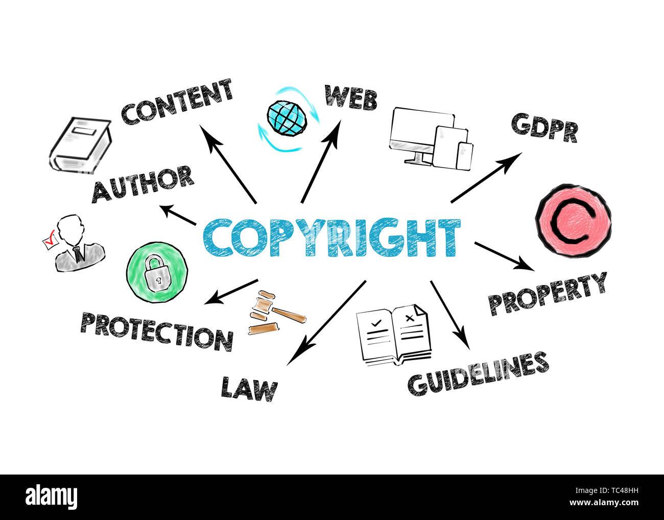 Concepto de copyright. Gráfico con iconos y palabras clave Foto de stock