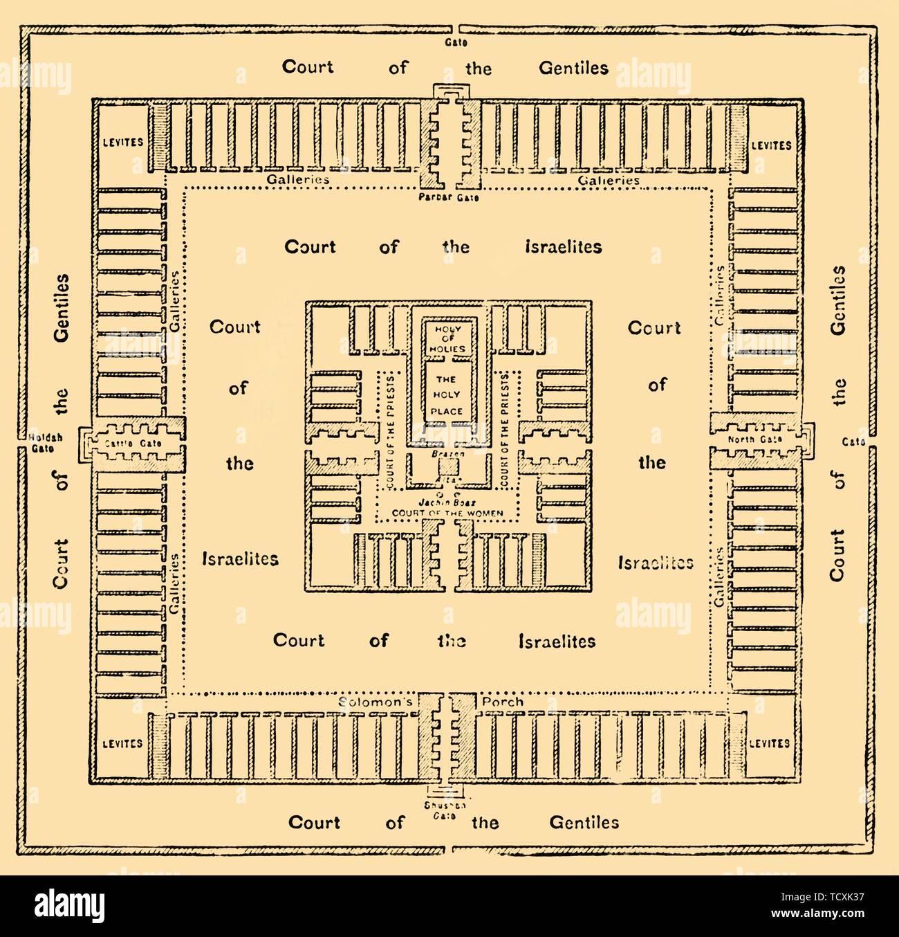 """Ground-Plan del Templo de Salomón"", 1890. Creador: Desconocido. Foto de stock"
