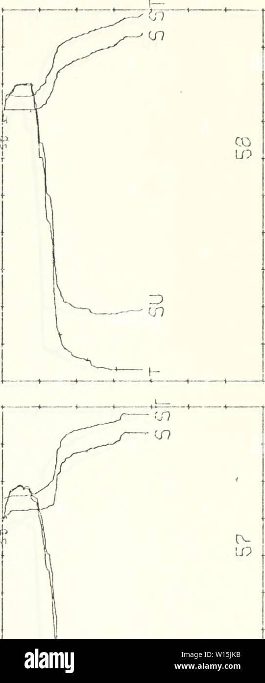 """Imagen de archivo de la página 158 de la oceanografía descriptiva y dinámica. El estudio descriptivo y dinámico de la oceanografía mesostructure cerca del hielo ártico los márgenes. . Descriptivedynam00karr Año: 1975 CMldOT cj < cvj en câI [N_ H O4 CJ -h-h r-j o â¢( 1 +â - LP - vj7 w TT - Baja Baja¢ â â â â""""ââ' lâ"""" 0- âºâ ZD (- 'j'Â"""" id ji i (W'J HldJTj 78 Foto de stock"""
