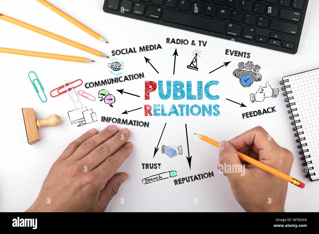 Concepto de relaciones públicas. Gráfico con iconos y palabras clave Foto de stock