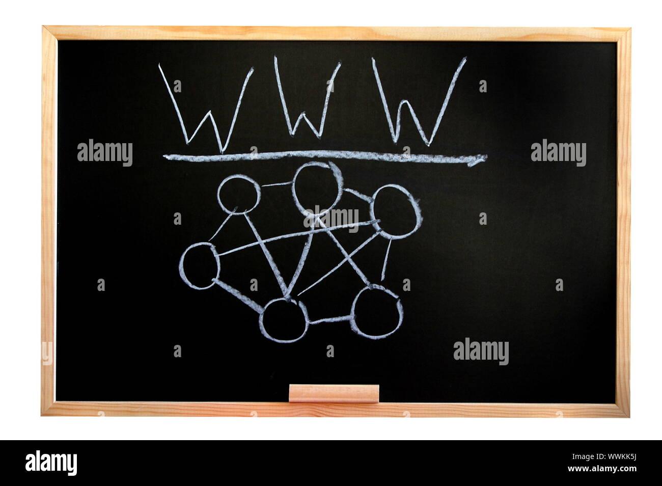 Blackboard aislado sobre fondo blanco mostrando un concepto de internet Foto de stock
