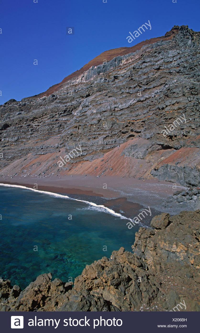 playa roja espana
