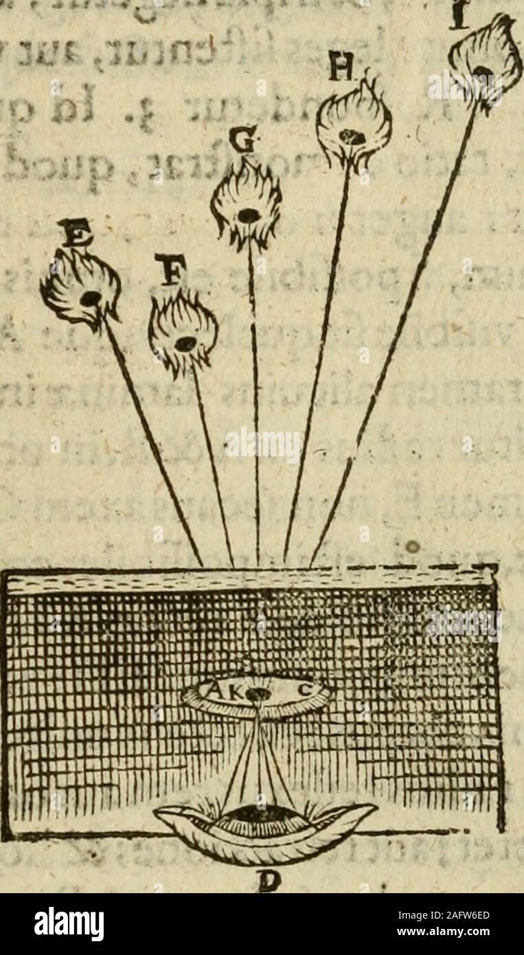 . Oculus hoc est: fundamentum opticum in quo ex accurata oculi anatome, abstrusarum experientiarum pervestigatione inuisis sedula, ex specierum visibilium tam quam euerso in situ erecto spectaculis, necnon solidis rationum momentis visualis rayon eruitur sua visioni dans angvli decernitur oculo sedes, visorii dacoiluculenter fcireccorpufculum aperitur ingenium ... illucKvnum numeroefle diuclliafcntentia poflec, non, Quint aflereret ciusmodi cfle tot.» euidens: candela.Vnde cit, fingularum dclarum peut-radios dans decuflfatos elfe eo. uti figura ofl:cdit. enfmi candelxper alias i radios iuxta co Banque D'Images