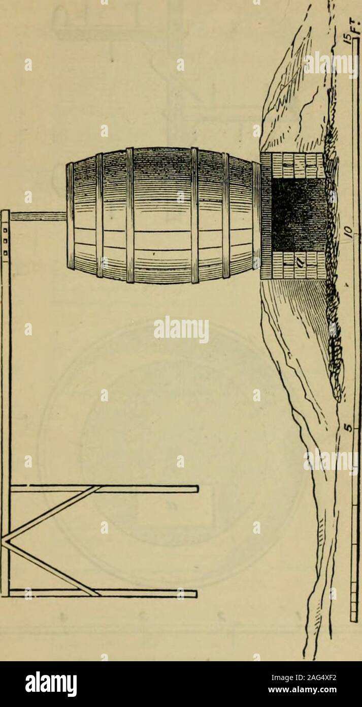 . La brique et la tuile pratique livre. ce qui est visé, comme thereader aussi à la page 220 chapterat supplémentaire. 2. Voici une liste des principaux articlesmade au London tuileries:- four 600x600. Briques de four. 10-en dalles.. Briques réfractaires. Pied idem. Pavés. Lisse 600x600. Circulaires (pour fixer les cuivrés.-c.) pantiles. Ck)lumn briques (pour la formation de co- tuiles faîtières. lumns). Carreaux de la hanche. Pots de cheminée. Drainage. Des pots-de-jardin. Les tuyaux de drainage.Et anytbing requis pour commander. Pour tous ces articles (sauf les briques réfractaires) l'sameclay est employé (mixte, pour la fabrication de carreaux de pavage Banque D'Images