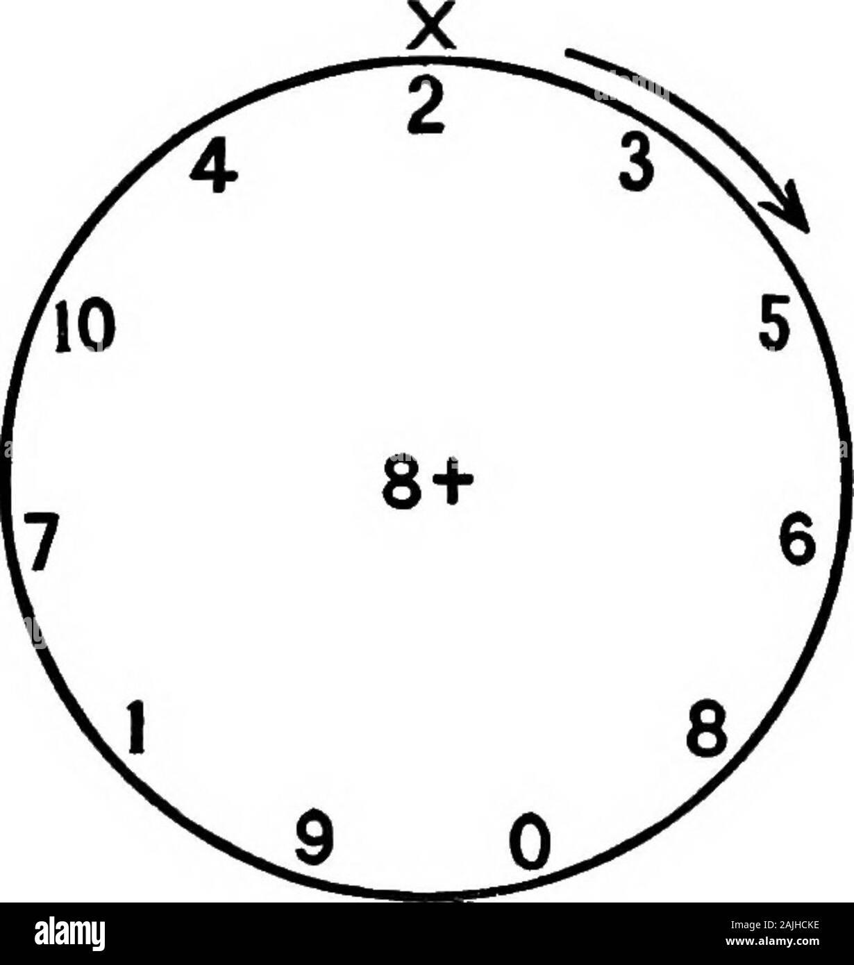 Les plans de travail occupé . lO 27 48 14 54 94 + 8 6x 9 63 16 36 16 37-9 ey 8h- 48 36 24 75 29 109 63 + 97 X 8 12 30 48 86 56 47 74-6 144-^ 1224 21etc. 28 29 98 etc... 86 etc. etc. III. Laissez les enfants faire des listes de nombres. Commencer par «certaine nombre et ajouter le même nombre chaque fois;définir les résultats à environ 100. Ainsi, commencer par ajouter deux zeroand chaque fois; commencez avec deux threeeach et ajouter du temps. o 2 2 5 4 8 6 2 IV. Écrire au tableau un certain nombre, comme 30, avec une ligne ofnumbers sous elle, ainsi; - 2-9-6-4-5-1-4-3-7-8-- Childrenadd 2, 9, etc., à 30, puis soustrayez 2, 9, etc., à partir de 30. C. La roue est un helpfu Banque D'Images