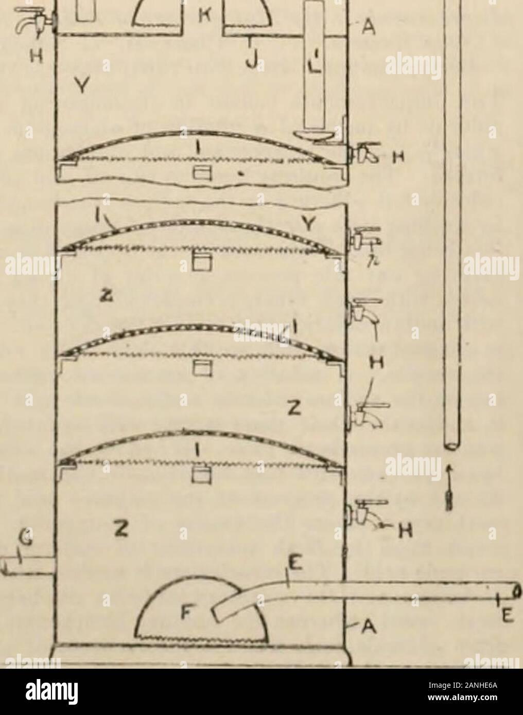 """Journal officiel . Un^^^^ ^r. J.,nc30.i8*s.] LE JOURNAL DE LA SOCIÉTÉ DE CHIMIE, de l'industrie. 137 iiHb-diviser""""l en différents par compartmentx diaphr perforé.i;;ius I, avec scriiited edjres dlaplinignis et otbi-r J,avec tal vertical>i;s K, pour permettre d'steaoi jjaseoiismatter Kiiifr Ihrnii et adopté^h. Le mode d'(&gt;[)enitiiig biearbouatc sodium isas suit: i6 mélangé avec amiiioiiia.-allii iior à une température d'environ aller t. Dans un mélangeur fermé 1.(Iij;. U), qui est un heatiug lilted avec bobine et agitateur. 1 Banque D'Images"""