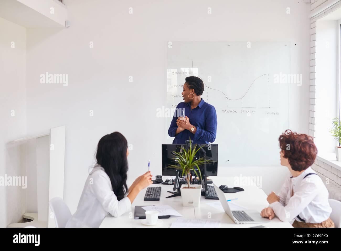 Groupe international de femmes discutant d'affaires, entraîneur africain en bureau avec intérieur blanc. Schéma, graphiques derrière Banque D'Images