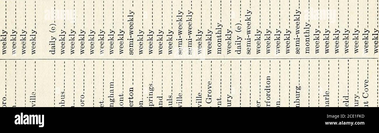 """. Rapport annuel du Département du travail et de l'imprimerie de l'État de Caroline du Nord [série] . >. -J -:? o O) o -^ •-- Q S M S g S t; tri s M EH 3S O t, ft m - °^ d 5 ^ -y """"s M W pH I^EWSPAPERS. 185 o ft ^ o6 ^ 3^ S m J—, r-1 r-i c-> r-, r-, o o o o r^ o C^ t^ o m O o o o o o o o o o o o (M ^ -^ CO o cq C<1 »o ,^ o o ^ ^ ^ ^ r-1 r-y o CO o """" o o o o o m FNL m OS OO ** o OO OO ** 00 o rt rt o rtc3dOcaco3o3aJ53t3cii:3c3c3 o ^o _ o _ o _ o _ o _ o _ o _ o _ o _ o _ o _ _o ci ,2 fl S d .2 S a C3 O :3 c3 c3 O o ri rt o o o o o o o o o 00,0,0 00000,0s a s ^ s O O O O ft o s ^ a a) o » d T3 U ?q O ft O. • P^SQ Q^>30?ia Banque D'Images"""