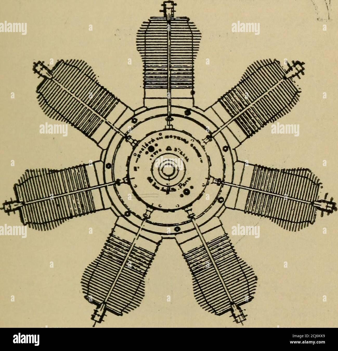 . Principes et conception de aëroplanes . ower requarv_ weight(lbs.) XVELOCIV(P.H.B.) - 2000 ~~ sur les plans, le centre de gravité doit être la largeur du plan devant son centre. Sur les courbes, le centre de gravité doit être -J, la largeur de la surface devant son centre. 36 CHAPETO IV Moteur et hélice. Le desideratum en ce qui concerne un motoris bien sûr un minimum de poids fora maximum de puissance. En d'autres termes, le poids de rapport de la puissance motrice doit être aussi petit que possible. Les valeurs de Therecord sont les suivantes : selon H.P.Dufaux, 1.5 lbs. ) Antoinette Co., 2.2 lbs. V PetrolWright Bros., 2.2 lb Banque D'Images