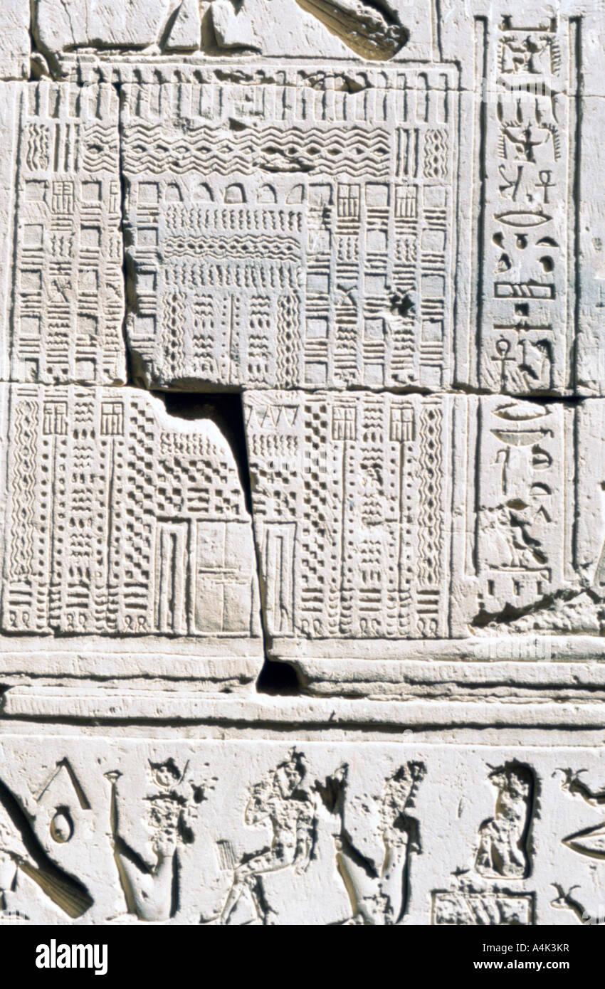 Calendrier Egyptien.Calendrier Egyptien Temple De Kom Ombo L Egypte 2e 1er