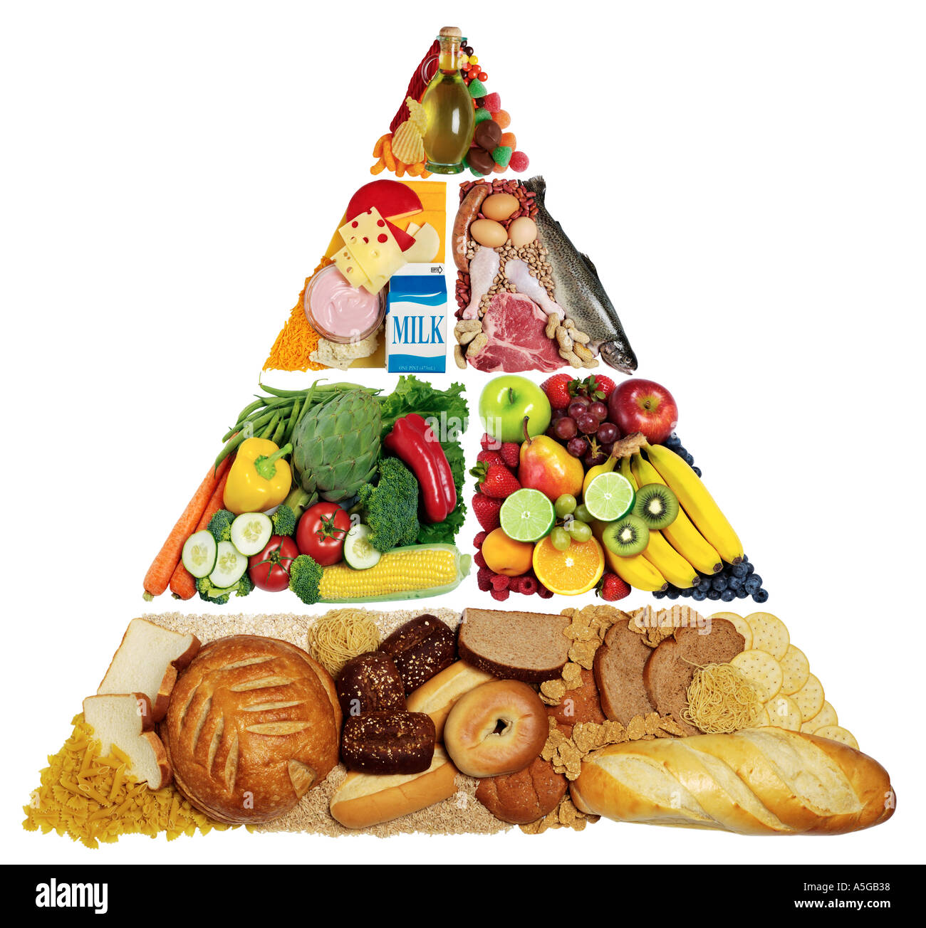 Pyramide alimentaire Photo Stock