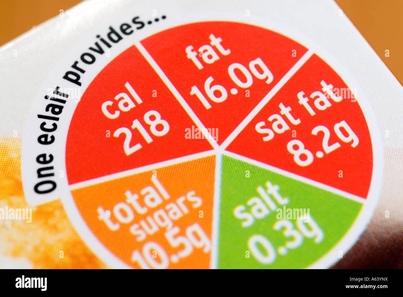 Calories label photos calories label images alamy - Calories pistaches grillees ...