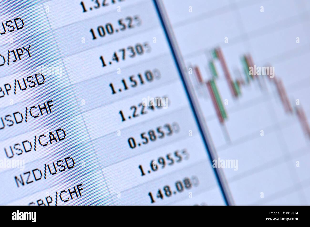 Financer un cours du marché sur le moniteur Photo Stock