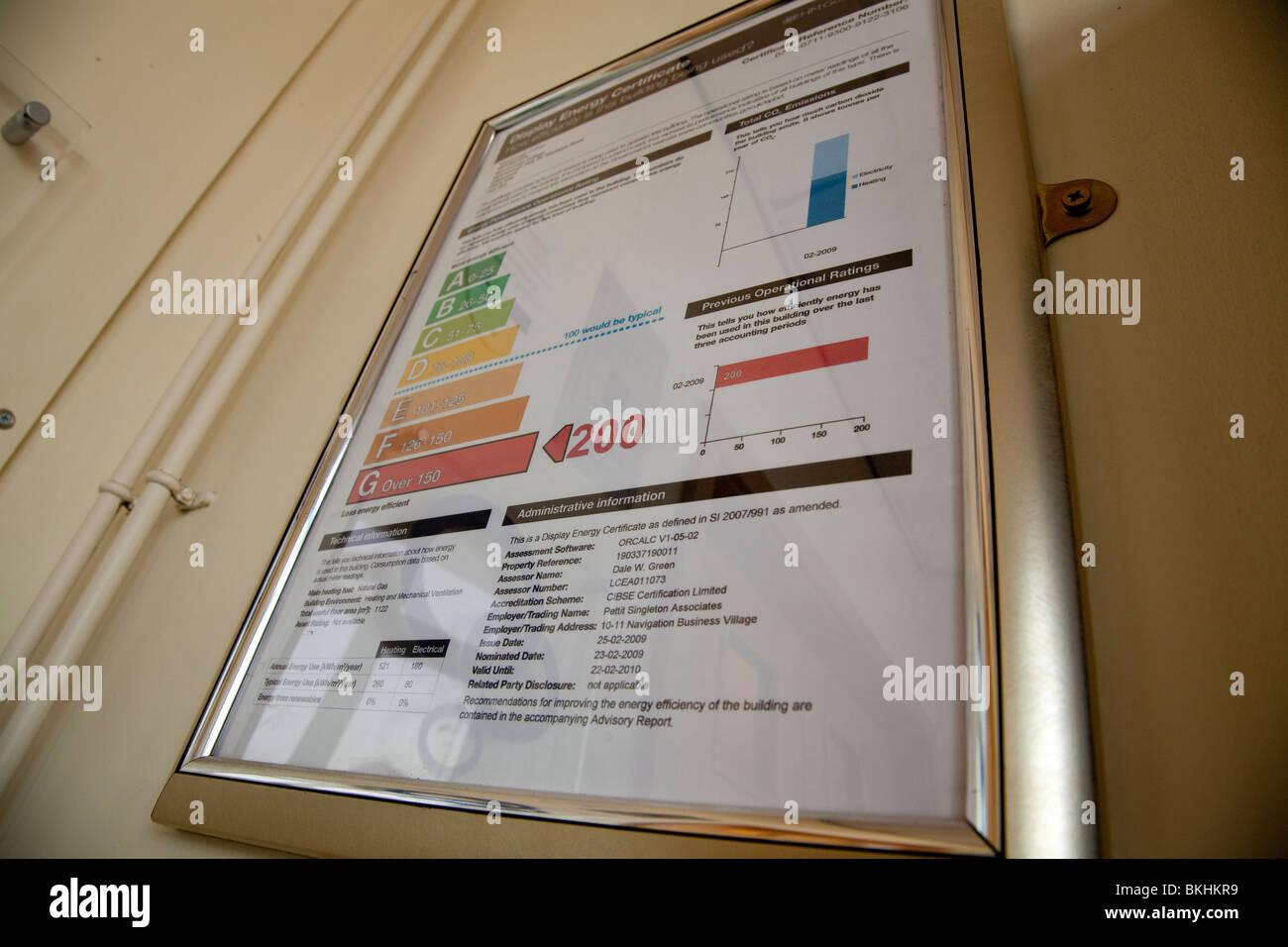 G 0 certificat de performance énergétique du bâtiment EPC montrant très inefficace de l'évaluation Photo Stock