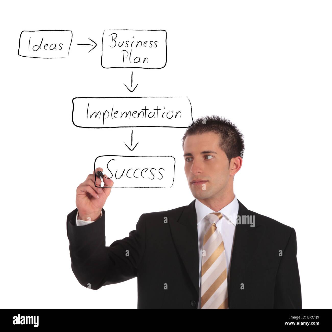 Un handsome businessman esquissant un concept d'entreprise. Le tout sur fond blanc. Photo Stock