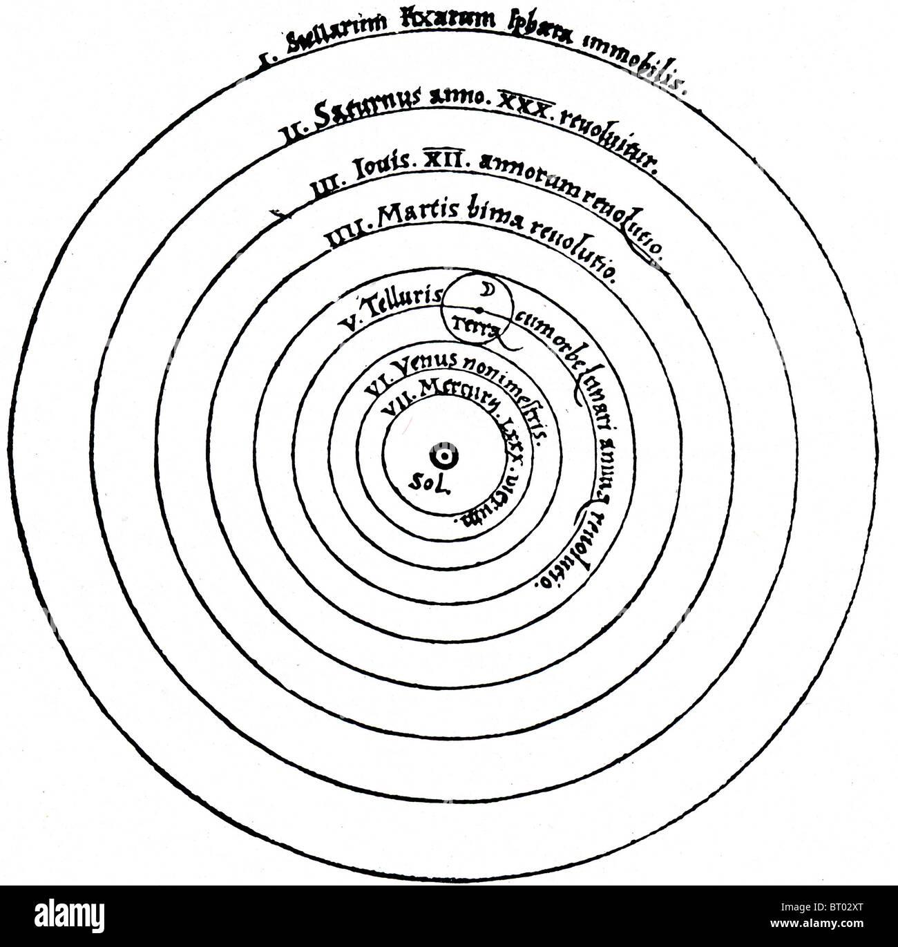 Nicolas Copernic (1473-1543) astronome polonais. Diagramme d'univers avec le soleil au centre du De Revolutionibus Photo Stock