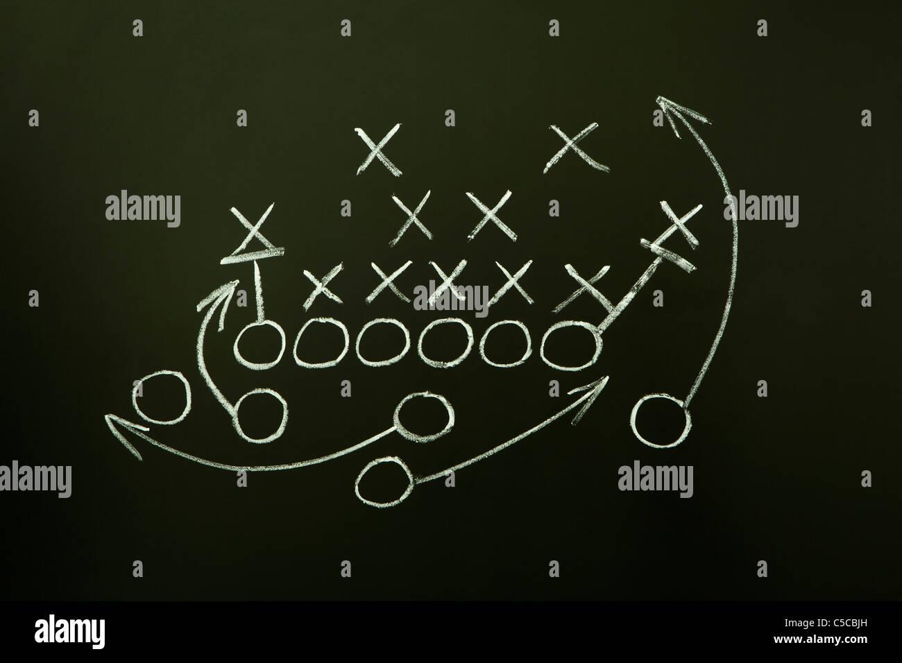 Stratégie de jeu dessiné à la craie blanche sur un tableau noir. Photo Stock